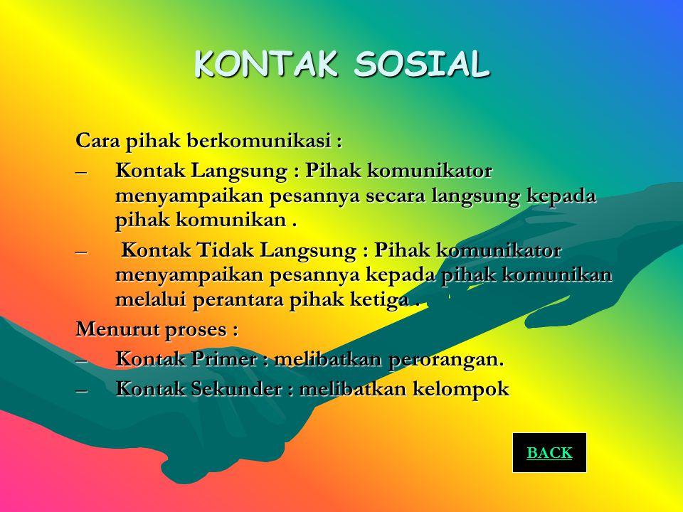 FAKTOR INTERAKSI SOSIAL KONTAK SOSIAL KOMUNIKASI SOSIAL TINDAKAN SOSIAL NEXT