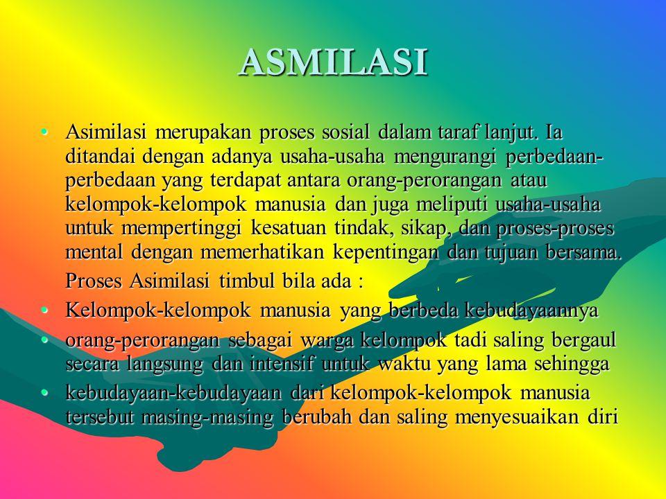 HASIL AKOMODASI Akomodasi dan Intergrasi MasyarakatAkomodasi dan Intergrasi Masyarakat Akomodasi dan intergrasi masyarakat telah berbuat banyak untuk