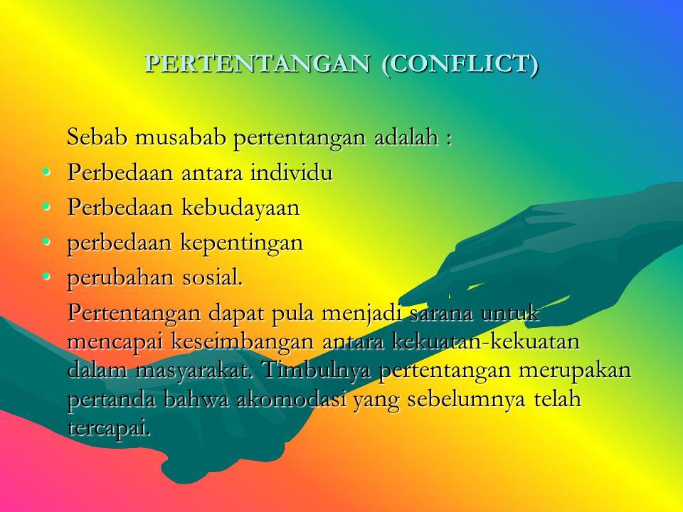 TIPE KHUSUS Kontravensi antarmasyarakat setempat, mempunyai dua bentuk :Kontravensi antarmasyarakat setempat, mempunyai dua bentuk : –Kontavensi antar