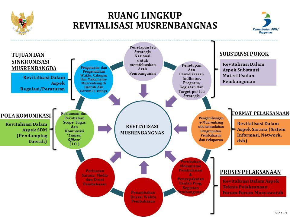 REVITALISASI MUSRENBANGNAS Penetapan Isu Strategis Nasional untuk memfokuskan Arah Pembangunan Penetapan dan Penyelarasan Indikator, Program, Kegiatan