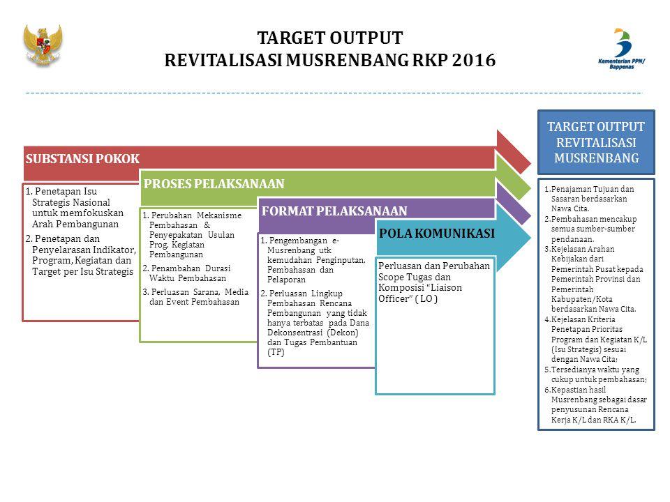 TARGET OUTPUT REVITALISASI MUSRENBANG RKP 2016 1.Penajaman Tujuan dan Sasaran berdasarkan Nawa Cita. 2.Pembahasan mencakup semua sumber-sumber pendana