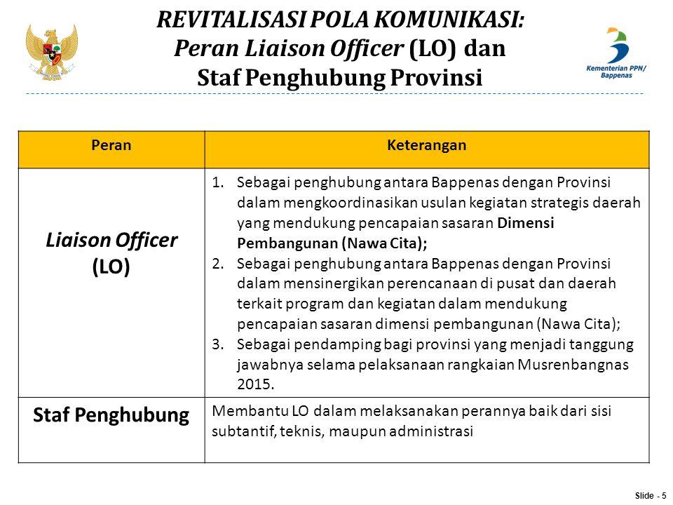 Slide - 5 REVITALISASI POLA KOMUNIKASI: Peran Liaison Officer (LO) dan Staf Penghubung Provinsi PeranKeterangan Liaison Officer (LO) 1.Sebagai penghub