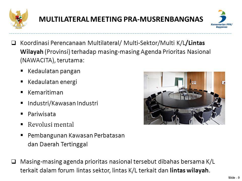  Koordinasi Perencanaan Multilateral/ Multi-Sektor/Multi K/L/Lintas Wilayah (Provinsi) terhadap masing-masing Agenda Prioritas Nasional (NAWACITA), t