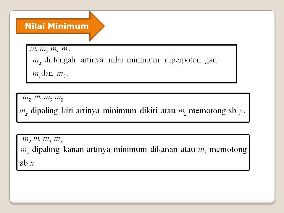 Nilai Minimum