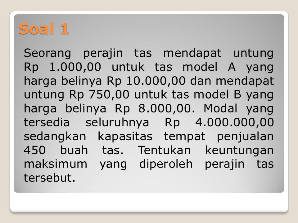 Soal 1 Seorang perajin tas mendapat untung Rp 1.000,00 untuk tas model A yang harga belinya Rp 10.000,00 dan mendapat untung Rp 750,00 untuk tas model B yang harga belinya Rp 8.000,00.