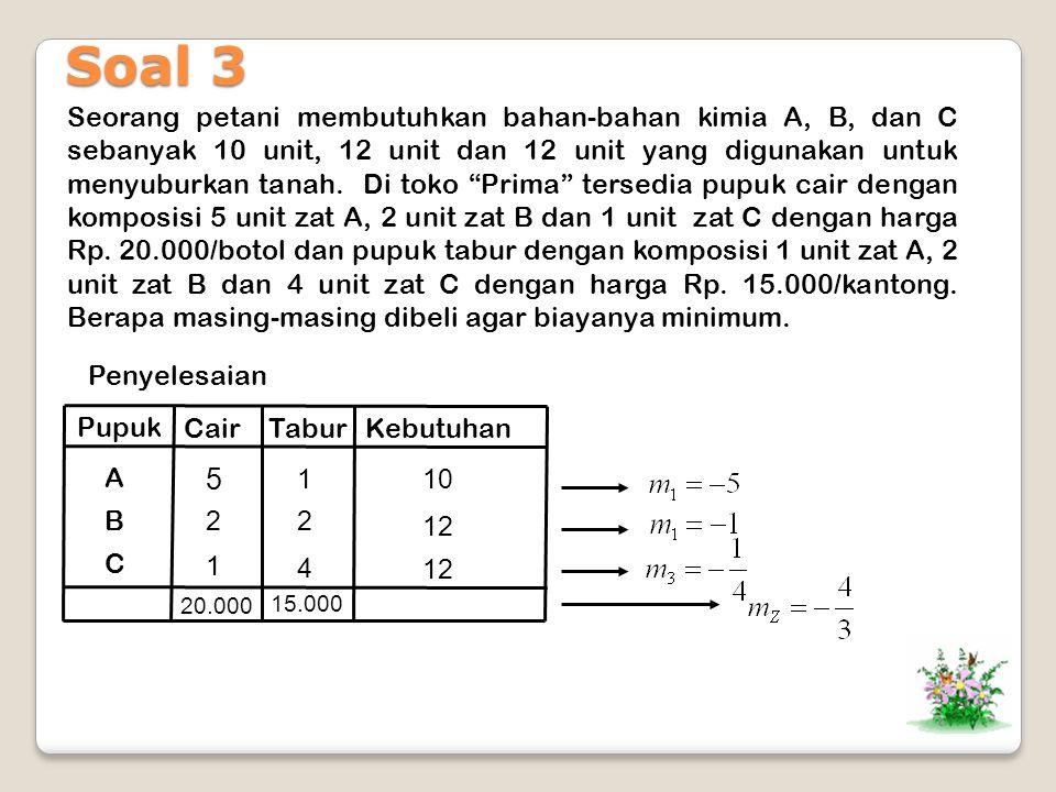 Seorang petani membutuhkan bahan-bahan kimia A, B, dan C sebanyak 10 unit, 12 unit dan 12 unit yang digunakan untuk menyuburkan tanah.
