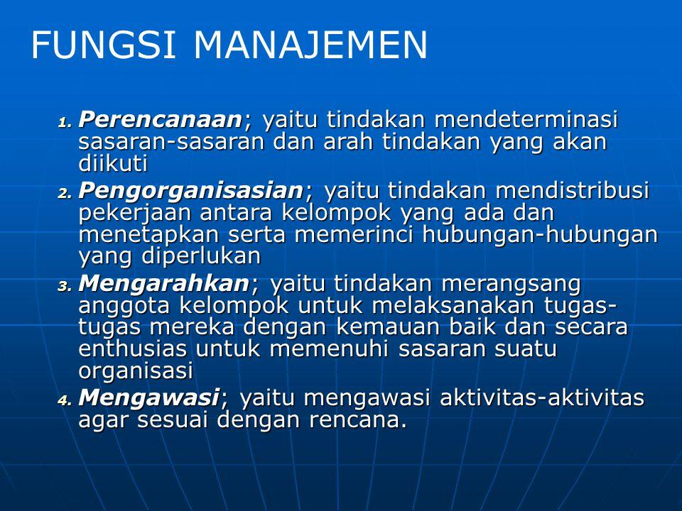 1. Perencanaan; yaitu tindakan mendeterminasi sasaran-sasaran dan arah tindakan yang akan diikuti 2. Pengorganisasian; yaitu tindakan mendistribusi pe