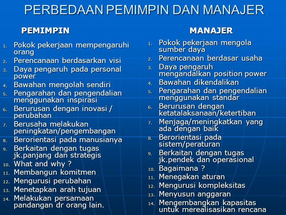 PERBEDAAN PEMIMPIN DAN MANAJER PEMIMPIN 1. Pokok pekerjaan mempengaruhi orang 2. Perencanaan berdasarkan visi 3. Daya pengaruh pada personal power 4.