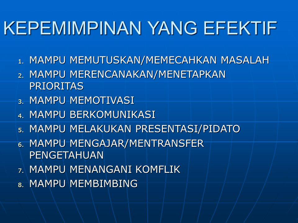 CIRI-CIRI PEMIMPIN YANG EFEKTIF BERDASARKAN TEORI SIFAT 1.
