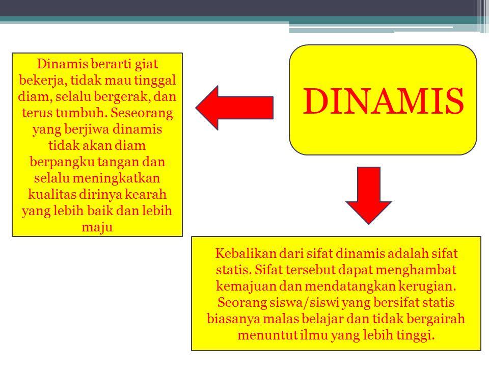 DINAMIS Dinamis berarti giat bekerja, tidak mau tinggal diam, selalu bergerak, dan terus tumbuh. Seseorang yang berjiwa dinamis tidak akan diam berpan