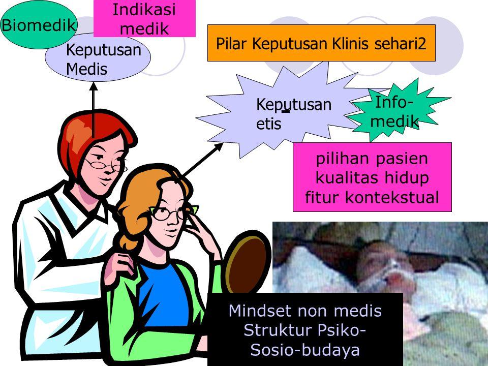 - Keputusan Medis Keputusan etis Pilar Keputusan Klinis sehari2 Biomedik Info- medik Indikasi medik pilihan pasien kualitas hidup fitur kontekstual Mindset non medis Struktur Psiko- Sosio-budaya