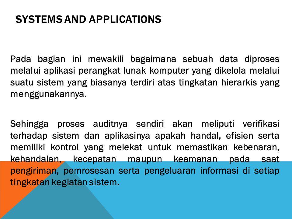 SYSTEMS AND APPLICATIONS Pada bagian ini mewakili bagaimana sebuah data diproses melalui aplikasi perangkat lunak komputer yang dikelola melalui suatu