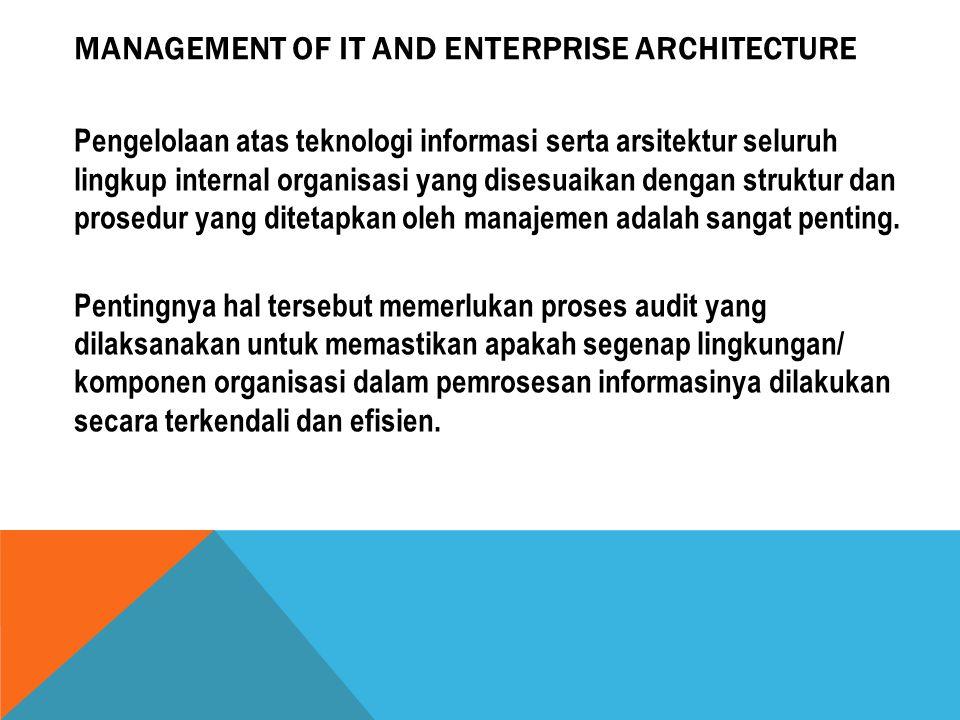 MANAGEMENT OF IT AND ENTERPRISE ARCHITECTURE Pengelolaan atas teknologi informasi serta arsitektur seluruh lingkup internal organisasi yang disesuaika
