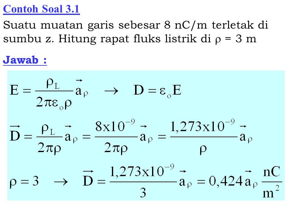 Contoh Soal 3.4 Diketahui rapat fluks listrik : Hitung muatan total yang terletak di dalam volume 1<  < 2, 0 <  <  /2, 0 < z < 1 menggunakan kedua ruas dari teorema divergensi Jawab :