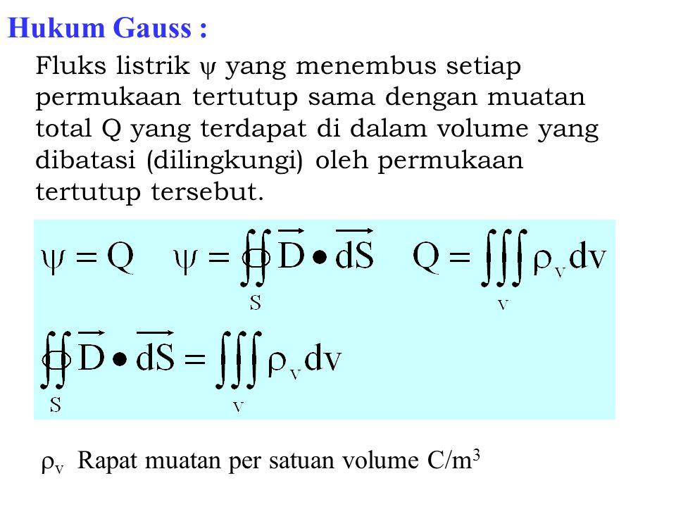 Hukum Gauss : Fluks listrik  yang menembus setiap permukaan tertutup sama dengan muatan total Q yang terdapat di dalam volume yang dibatasi (dilingku