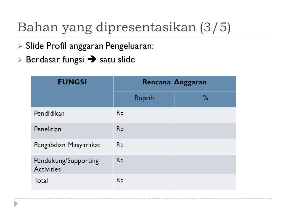 Bahan yang dipresentasikan (3/5)  Slide Profil anggaran Pengeluaran:  Berdasar fungsi  satu slide FUNGSIRencana Anggaran Rupiah% Pendidikan Rp. Pen