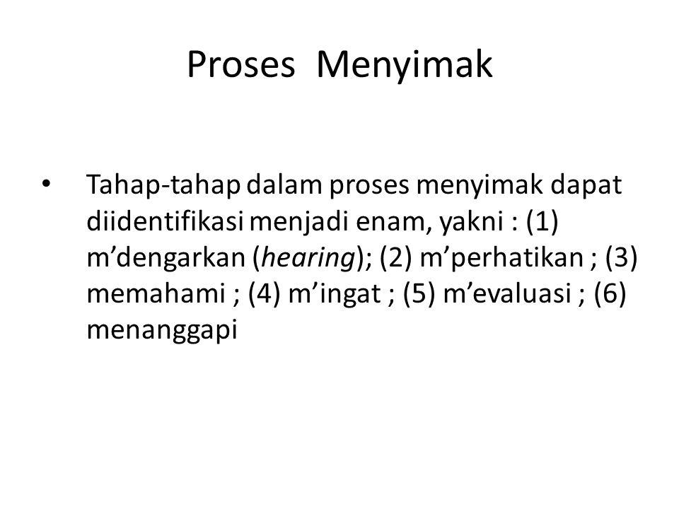 Proses Menyimak Tahap-tahap dalam proses menyimak dapat diidentifikasi menjadi enam, yakni : (1) m'dengarkan (hearing); (2) m'perhatikan ; (3) memaham