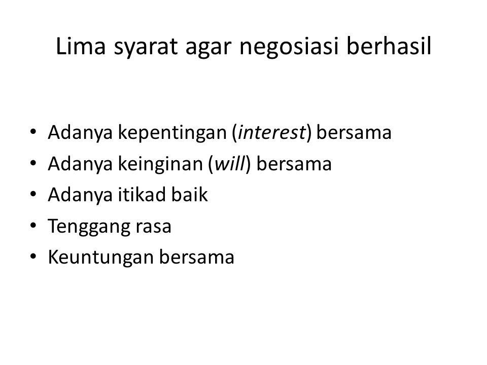 Lima syarat agar negosiasi berhasil Adanya kepentingan (interest) bersama Adanya keinginan (will) bersama Adanya itikad baik Tenggang rasa Keuntungan