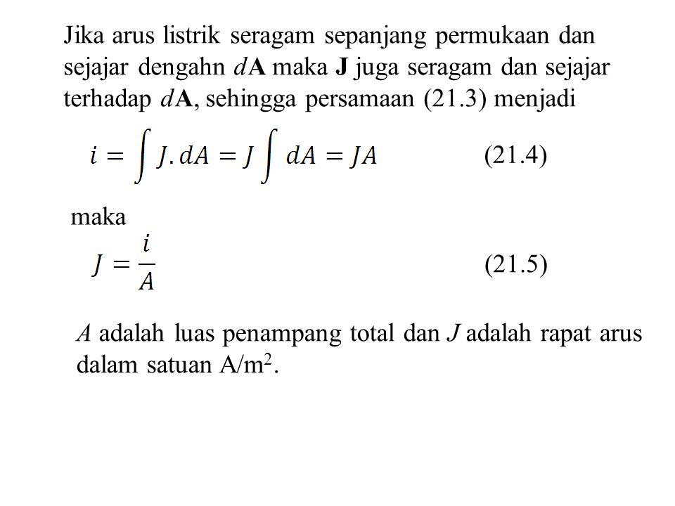 Jika arus listrik seragam sepanjang permukaan dan sejajar dengahn dA maka J juga seragam dan sejajar terhadap dA, sehingga persamaan (21.3) menjadi (2