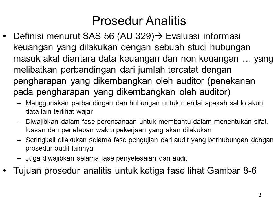 9 Prosedur Analitis Definisi menurut SAS 56 (AU 329)  Evaluasi informasi keuangan yang dilakukan dengan sebuah studi hubungan masuk akal diantara dat