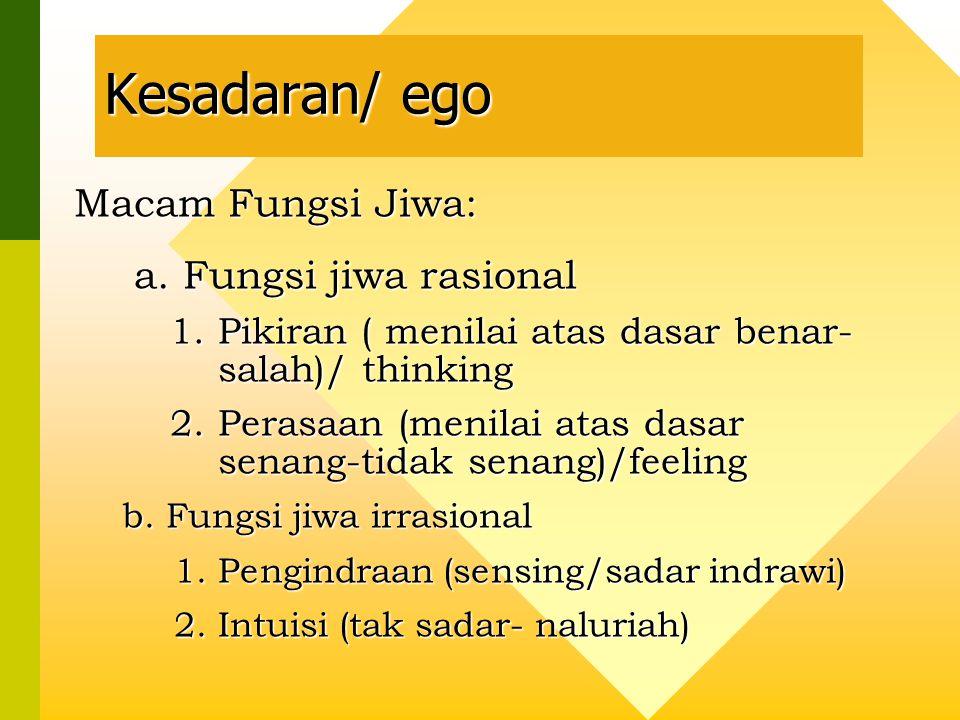 Kesadaran/ ego Macam Fungsi Jiwa: a.