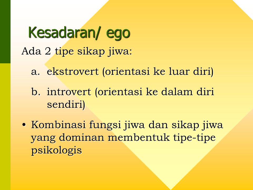 Kesadaran/ ego Ada 2 tipe sikap jiwa: a.ekstrovert (orientasi ke luar diri) b.