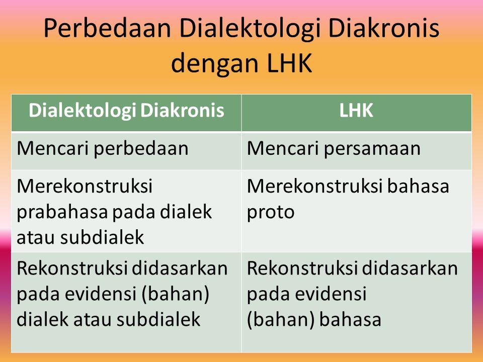 Perbedaan Dialektologi Diakronis dengan LHK Dialektologi DiakronisLHK Mencari perbedaanMencari persamaan Merekonstruksi prabahasa pada dialek atau sub