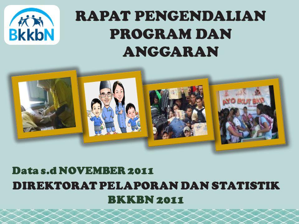 RAPAT PENGENDALIAN PROGRAM DAN ANGGARAN Data s.d NOVEMBER 2011 DIREKTORAT PELAPORAN DAN STATISTIK BKKBN 2011