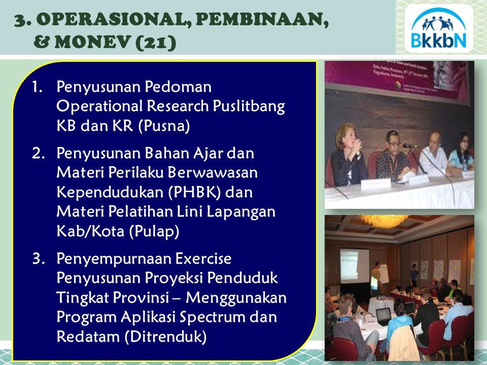 1.Penyusunan Pedoman Operational Research Puslitbang KB dan KR (Pusna) 2.Penyusunan Bahan Ajar dan Materi Perilaku Berwawasan Kependudukan (PHBK) dan Materi Pelatihan Lini Lapangan Kab/Kota (Pulap) 3.Penyempurnaan Exercise Penyusunan Proyeksi Penduduk Tingkat Provinsi – Menggunakan Program Aplikasi Spectrum dan Redatam (Ditrenduk) 3.