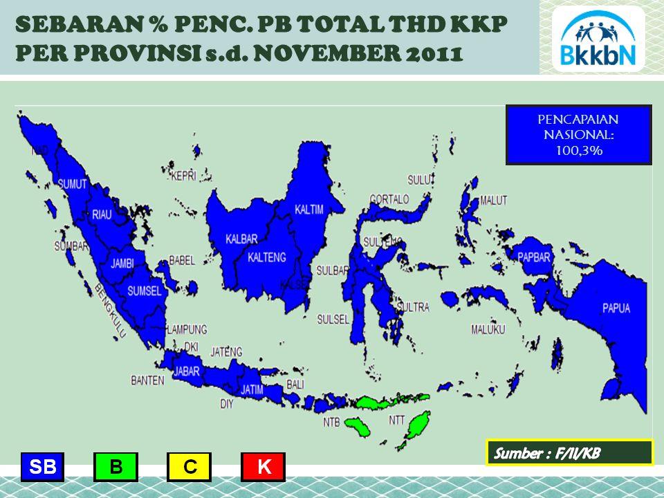 SEBARAN % PENC. PB TOTAL THD KKP PER PROVINSI s.d. NOVEMBER 2011 PENCAPAIAN NASIONAL: 100,3%