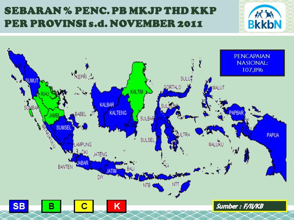SEBARAN % PENC. PB MKJP THD KKP PER PROVINSI s.d. NOVEMBER 2011 PENCAPAIAN NASIONAL: 107,8%