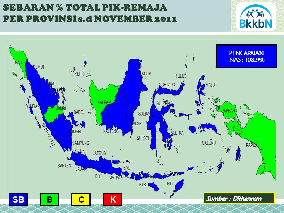 SEBARAN % TOTAL PIK-REMAJA PER PROVINSI s.d NOVEMBER 2011 PENCAPAIAN NAS : 108,9%