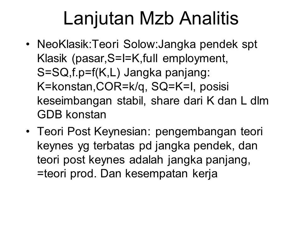 Lanjutan Mzb Analitis NeoKlasik:Teori Solow:Jangka pendek spt Klasik (pasar,S=I=K,full employment, S=SQ,f.p=f(K,L) Jangka panjang: K=konstan,COR=k/q,