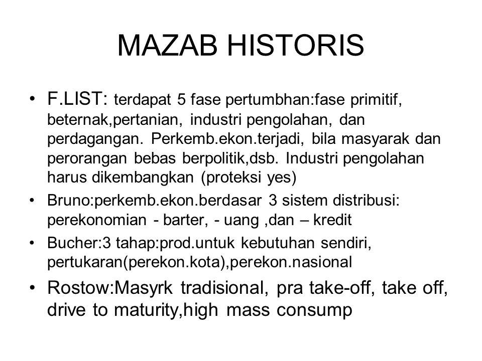 MAZAB HISTORIS F.LIST: terdapat 5 fase pertumbhan:fase primitif, beternak,pertanian, industri pengolahan, dan perdagangan. Perkemb.ekon.terjadi, bila