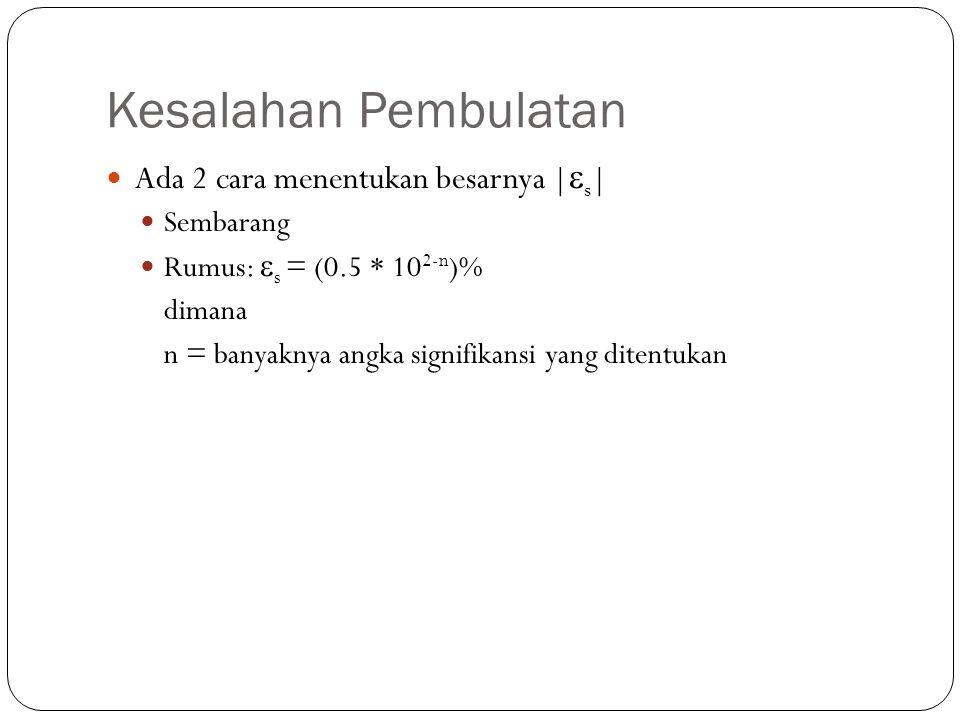 Kesalahan Pembulatan Ada 2 cara menentukan besarnya |  s | Sembarang Rumus:  s = (0.5 * 10 2-n )% dimana n = banyaknya angka signifikansi yang diten
