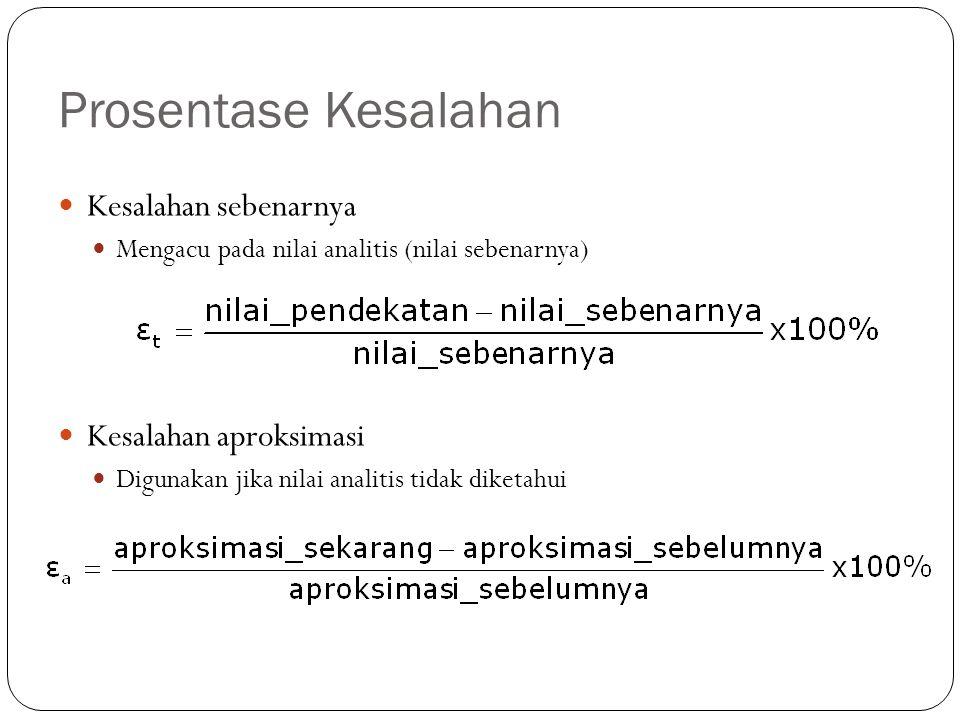 Prosentase Kesalahan Kesalahan sebenarnya Mengacu pada nilai analitis (nilai sebenarnya) Kesalahan aproksimasi Digunakan jika nilai analitis tidak diketahui