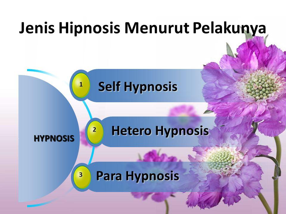 Jenis Hipnosis Menurut Pelakunya HYPNOSIS 1 2 3 Self Hypnosis Hetero Hypnosis Para Hypnosis