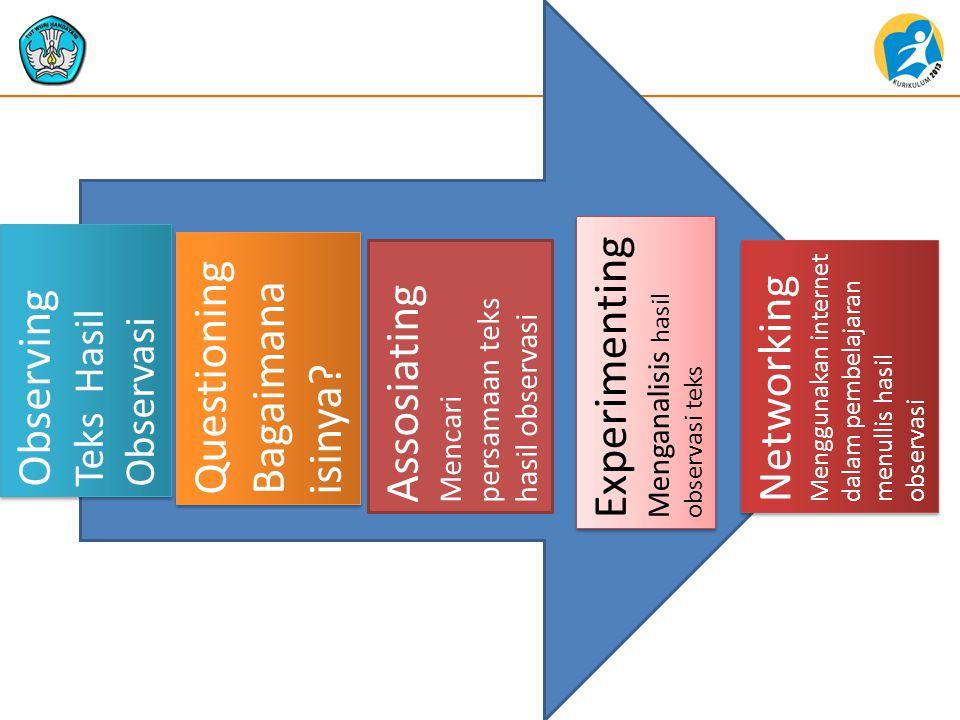 4 Proses Pembelajaran yang Mendukung Kreativitas Dyers, J.H.