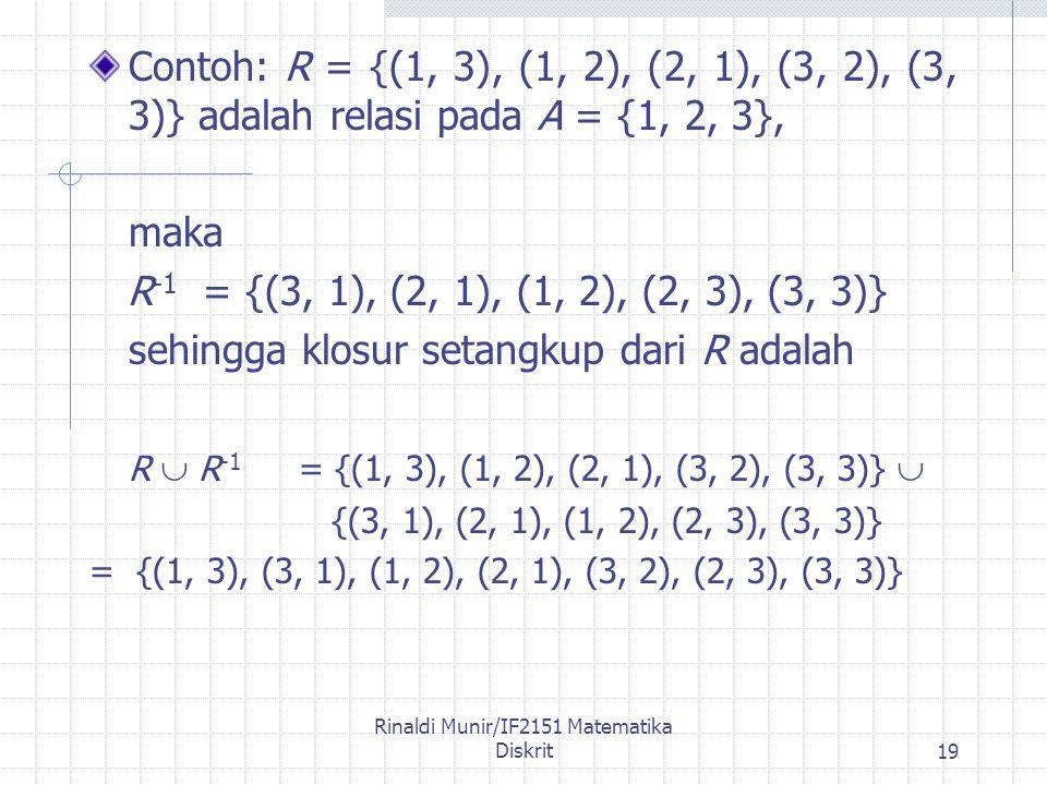 Rinaldi Munir/IF2151 Matematika Diskrit19 Contoh: R = {(1, 3), (1, 2), (2, 1), (3, 2), (3, 3)} adalah relasi pada A = {1, 2, 3}, maka R -1 = {(3, 1), (2, 1), (1, 2), (2, 3), (3, 3)} sehingga klosur setangkup dari R adalah R  R -1 = {(1, 3), (1, 2), (2, 1), (3, 2), (3, 3)}  {(3, 1), (2, 1), (1, 2), (2, 3), (3, 3)} = {(1, 3), (3, 1), (1, 2), (2, 1), (3, 2), (2, 3), (3, 3)}