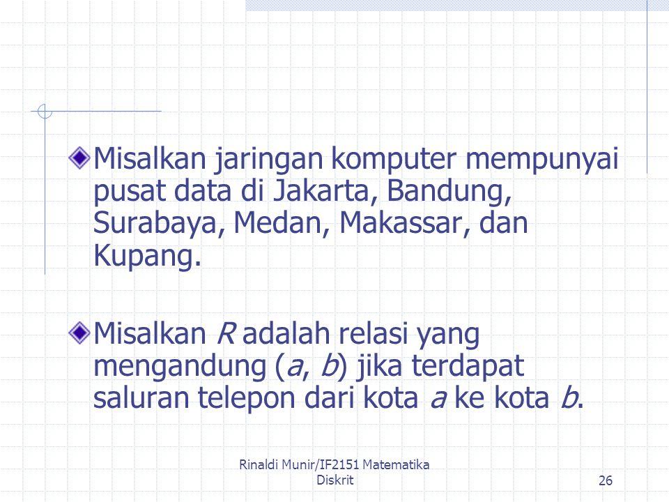 Rinaldi Munir/IF2151 Matematika Diskrit26 Misalkan jaringan komputer mempunyai pusat data di Jakarta, Bandung, Surabaya, Medan, Makassar, dan Kupang.