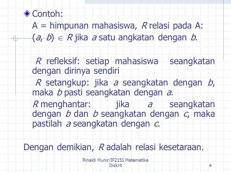 Rinaldi Munir/IF2151 Matematika Diskrit4 Contoh: A = himpunan mahasiswa, R relasi pada A: (a, b)  R jika a satu angkatan dengan b.