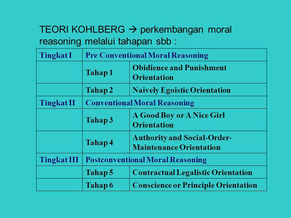 Perkembangan moral berkaitan dengan tingkat kemampuan membuat reasoning terhadap/tentang suatu tindakan moral.