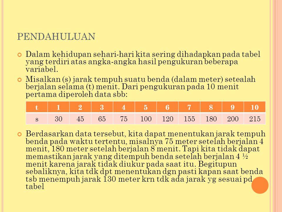 PENDAHULUAN Dalam kehidupan sehari-hari kita sering dihadapkan pada tabel yang terdiri atas angka-angka hasil pengukuran beberapa variabel. Misalkan (