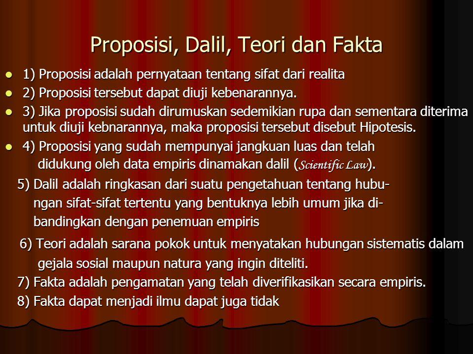 Proposisi, Dalil, Teori dan Fakta 1) Proposisi adalah pernyataan tentang sifat dari realita 1) Proposisi adalah pernyataan tentang sifat dari realita