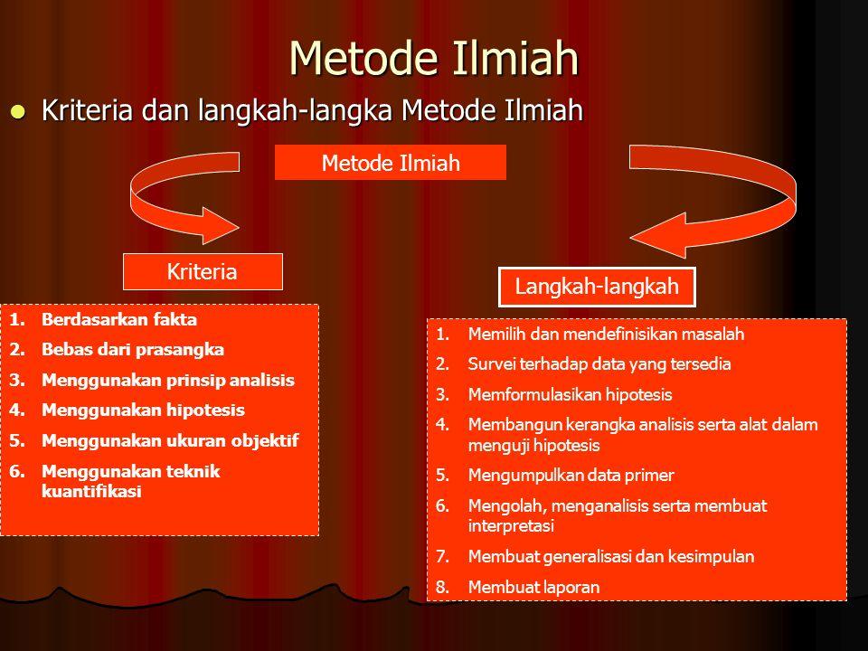 Metode Ilmiah Kriteria dan langkah-langka Metode Ilmiah Kriteria dan langkah-langka Metode Ilmiah Metode Ilmiah Kriteria Langkah-langkah 1.Berdasarkan