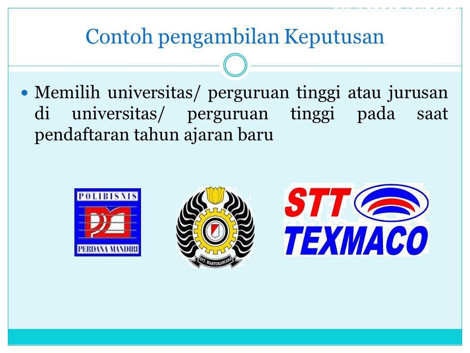 MK Konsep Teknologi Contoh pengambilan Keputusan Memilih universitas/ perguruan tinggi atau jurusan di universitas/ perguruan tinggi pada saat pendaft