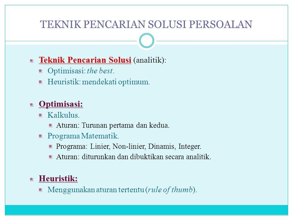TEKNIK PENCARIAN SOLUSI PERSOALAN Teknik Pencarian Solusi Teknik Pencarian Solusi (analitik): Optimisasi: the best. Heuristik: mendekati optimum.Optim