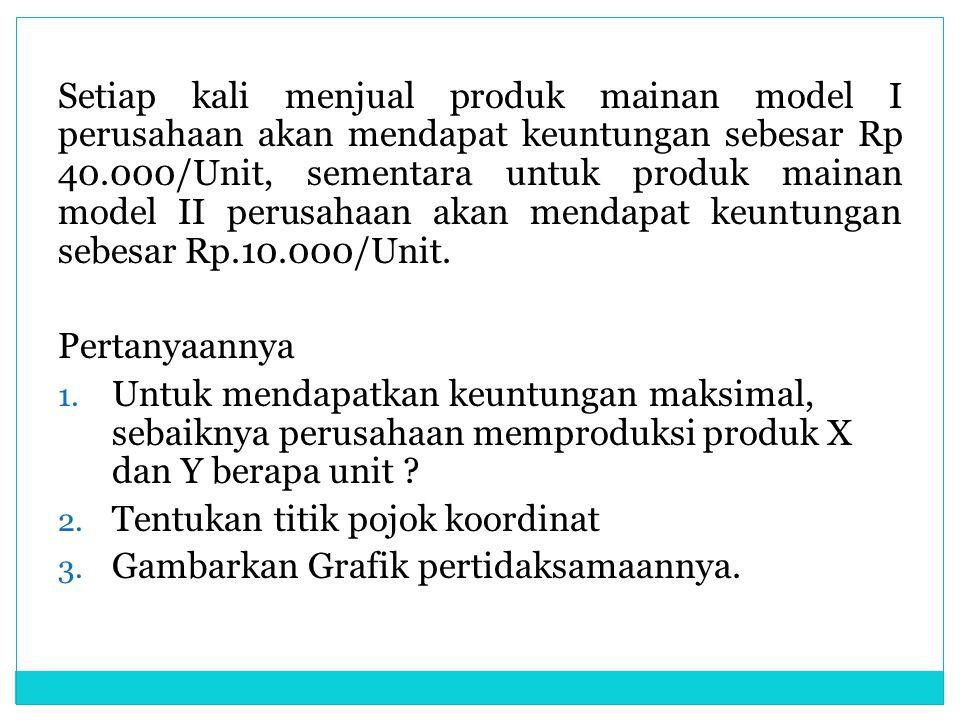 Setiap kali menjual produk mainan model I perusahaan akan mendapat keuntungan sebesar Rp 40.000/Unit, sementara untuk produk mainan model II perusahaa