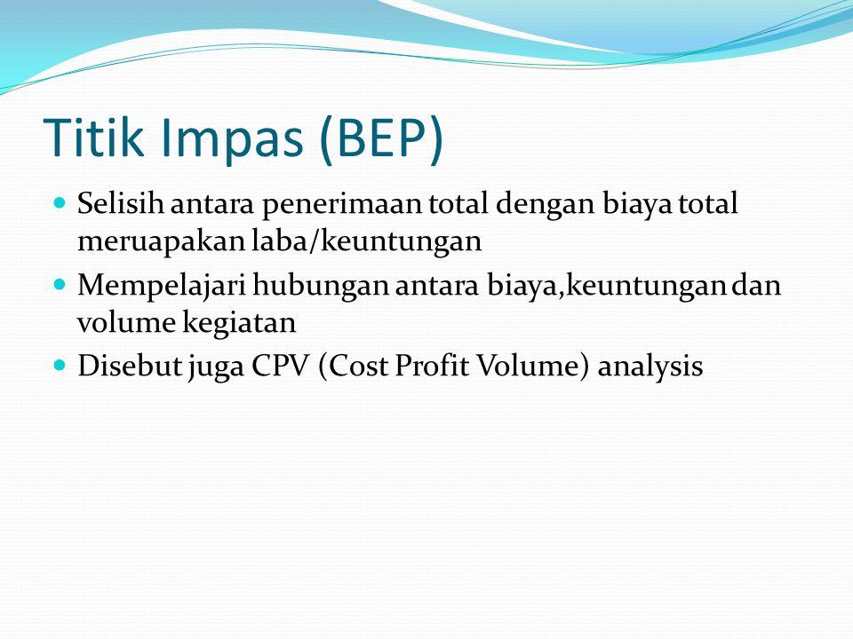 Titik Impas (BEP) Selisih antara penerimaan total dengan biaya total meruapakan laba/keuntungan Mempelajari hubungan antara biaya,keuntungan dan volum
