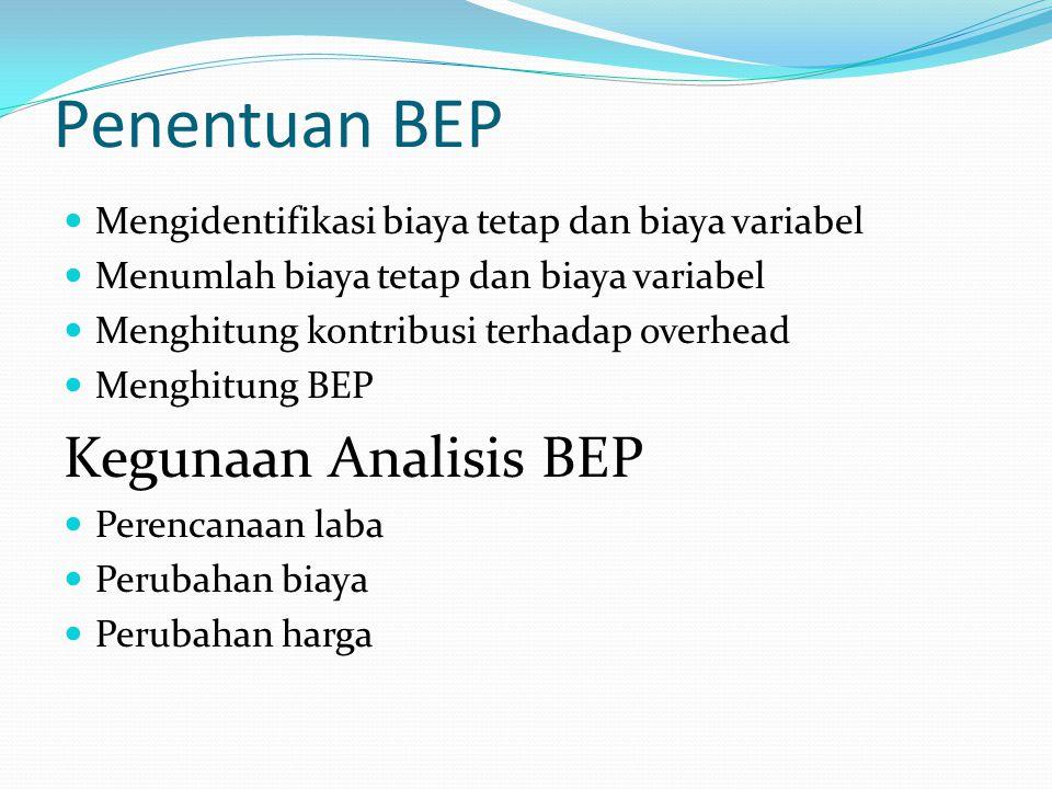 Penentuan BEP Mengidentifikasi biaya tetap dan biaya variabel Menumlah biaya tetap dan biaya variabel Menghitung kontribusi terhadap overhead Menghitu